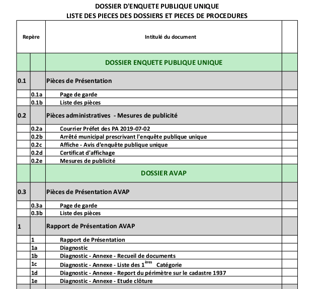 https://ville.biarritz.fr/fileadmin/user_upload/biarritz/Ville/telechargements/AVAP/Pieces/0.1b_-_BIARRITZ_-_AVAP_-_PDA_-_Dossier_Enquete_Publique_Unique_-_Liste.pdf